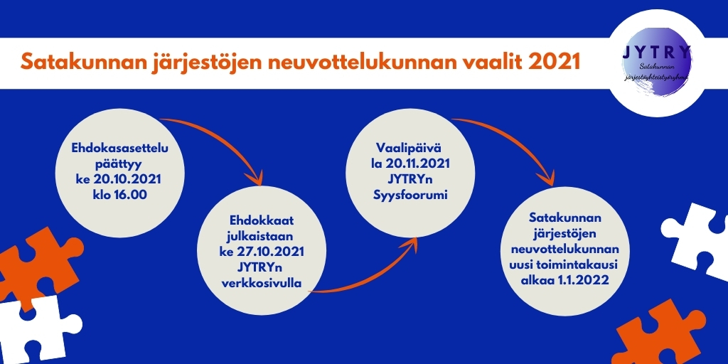Satakunnan järjestöjen neuvottelukunnan vaalit aikataulu 2021